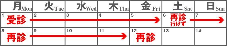 4歳児夜中に突然中耳炎受診カレンダー