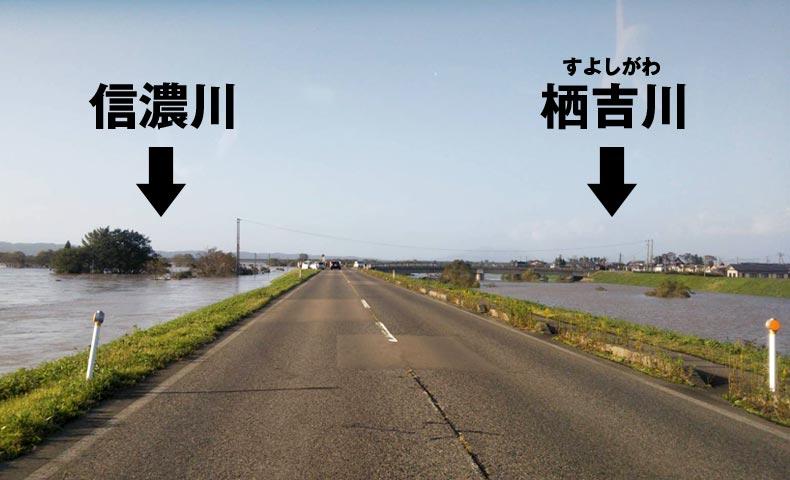 2019年台風19号の信濃川 栖吉川(すよしがわ)も危ない