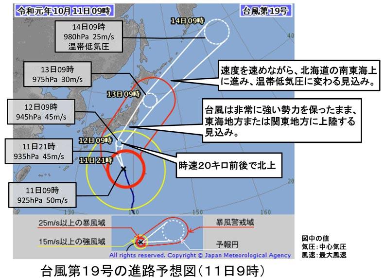 2019年台風19号の信濃川 気象庁資料より