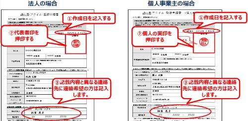 gBizIDプライム申請書作成05